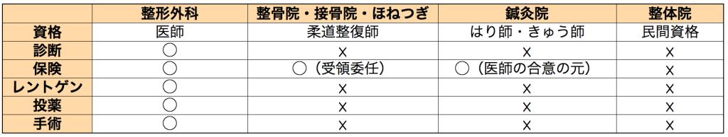 スクリーンショット 2015-01-19 3.35.39